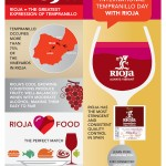 Celebrate Tempranillo with Rioja Wine!