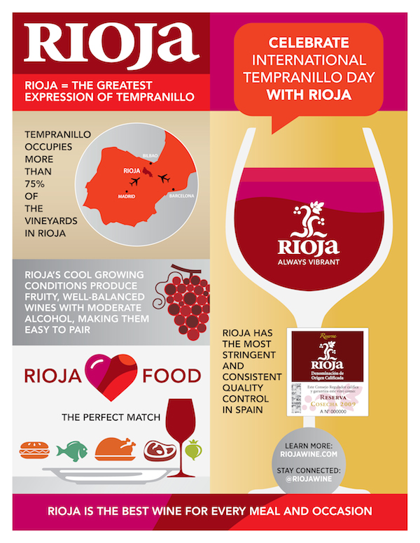 15Rioja_Tempranillo Day InfoGraphic.indd