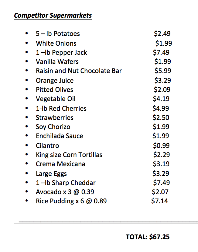 Competitor's prices